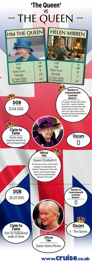 The Queen infographic