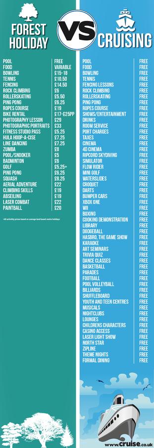 INFOGRAPHIC-Centerparks-vs-cruising-240215r1
