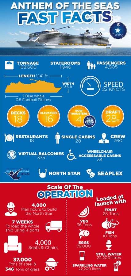 anthem infographic