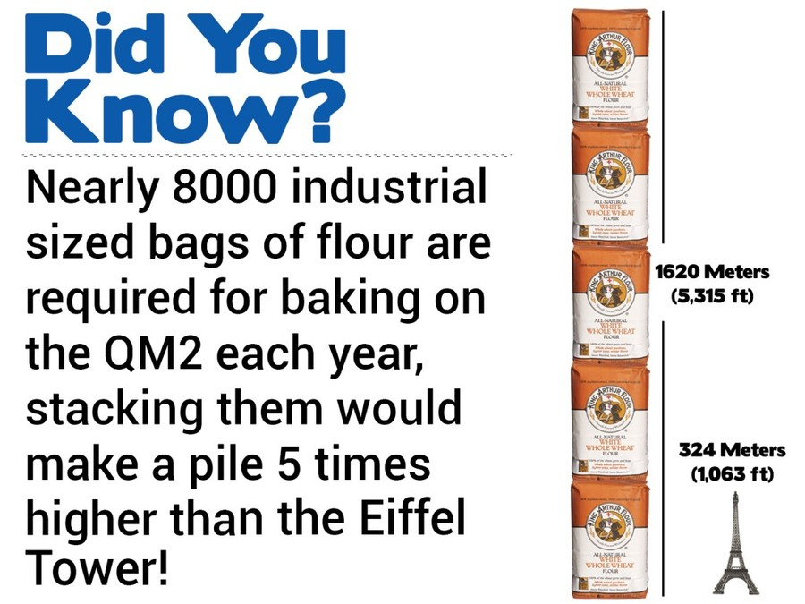 did you know flour