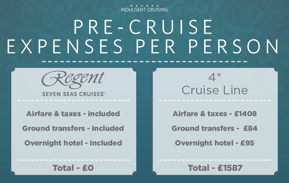 6 Star Cruise - Regent Seven Seas