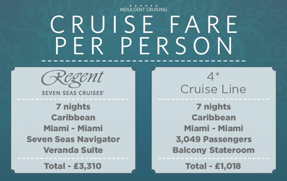 6 Star Cruise - Regent