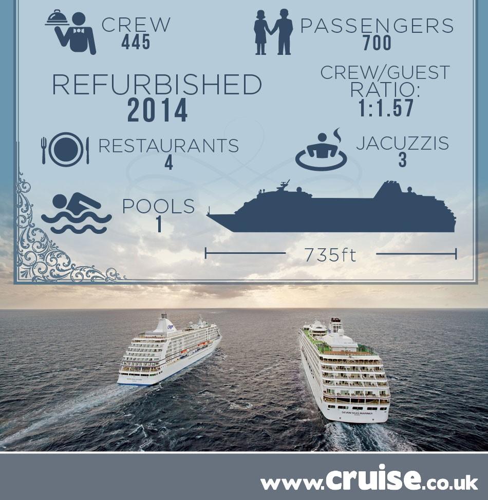 regent infographic