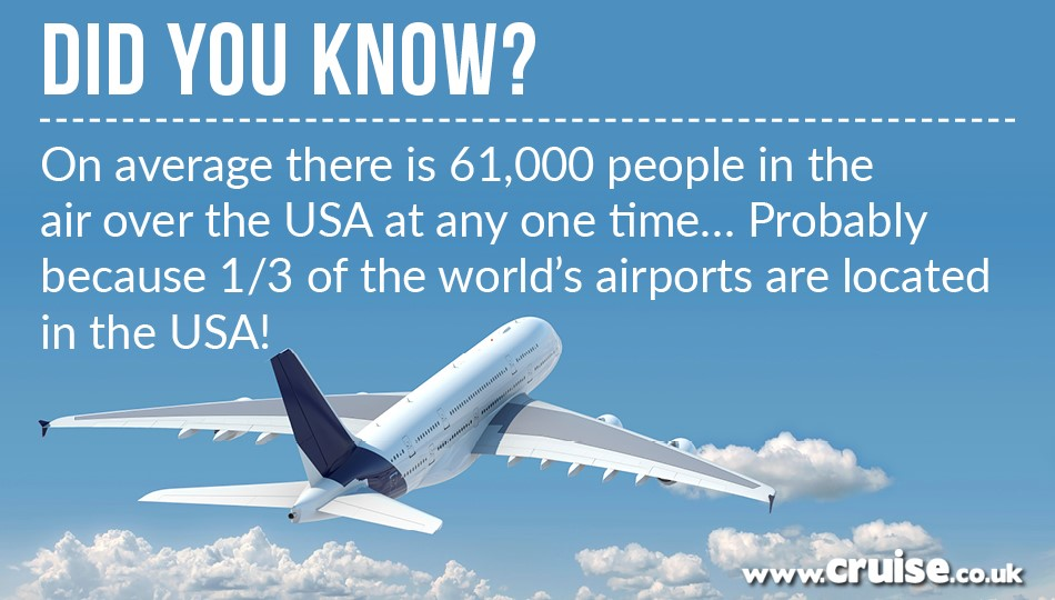 On average, there is 61,000 people in the air over the USA at any one time... Probably because 1/3 of the world's airports are located in the USA!