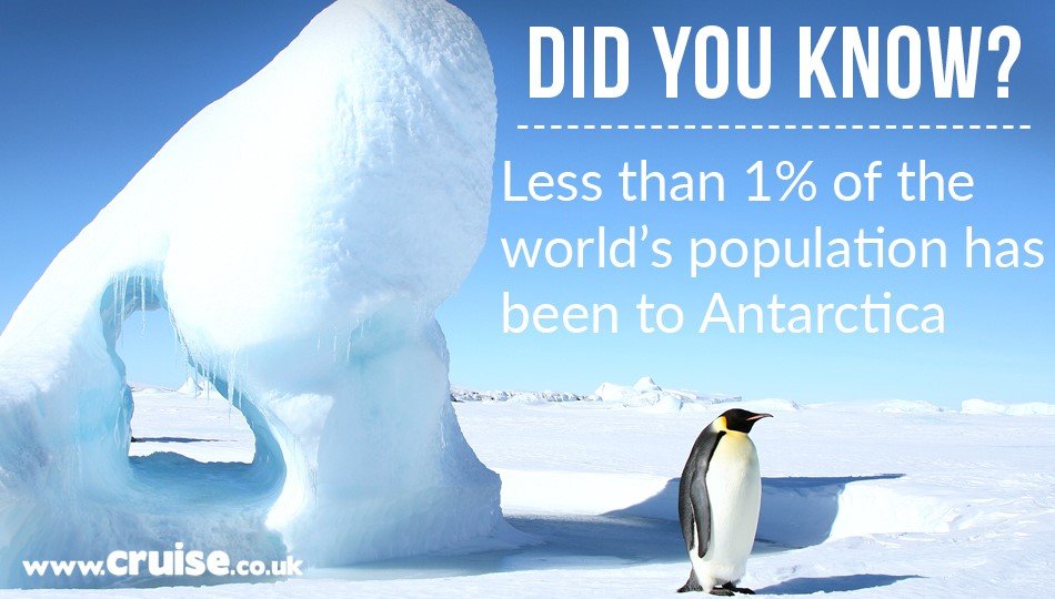 Less than 1% of the world's population has been to Antarctica!