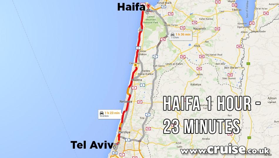 Tel Aviv to Haifa