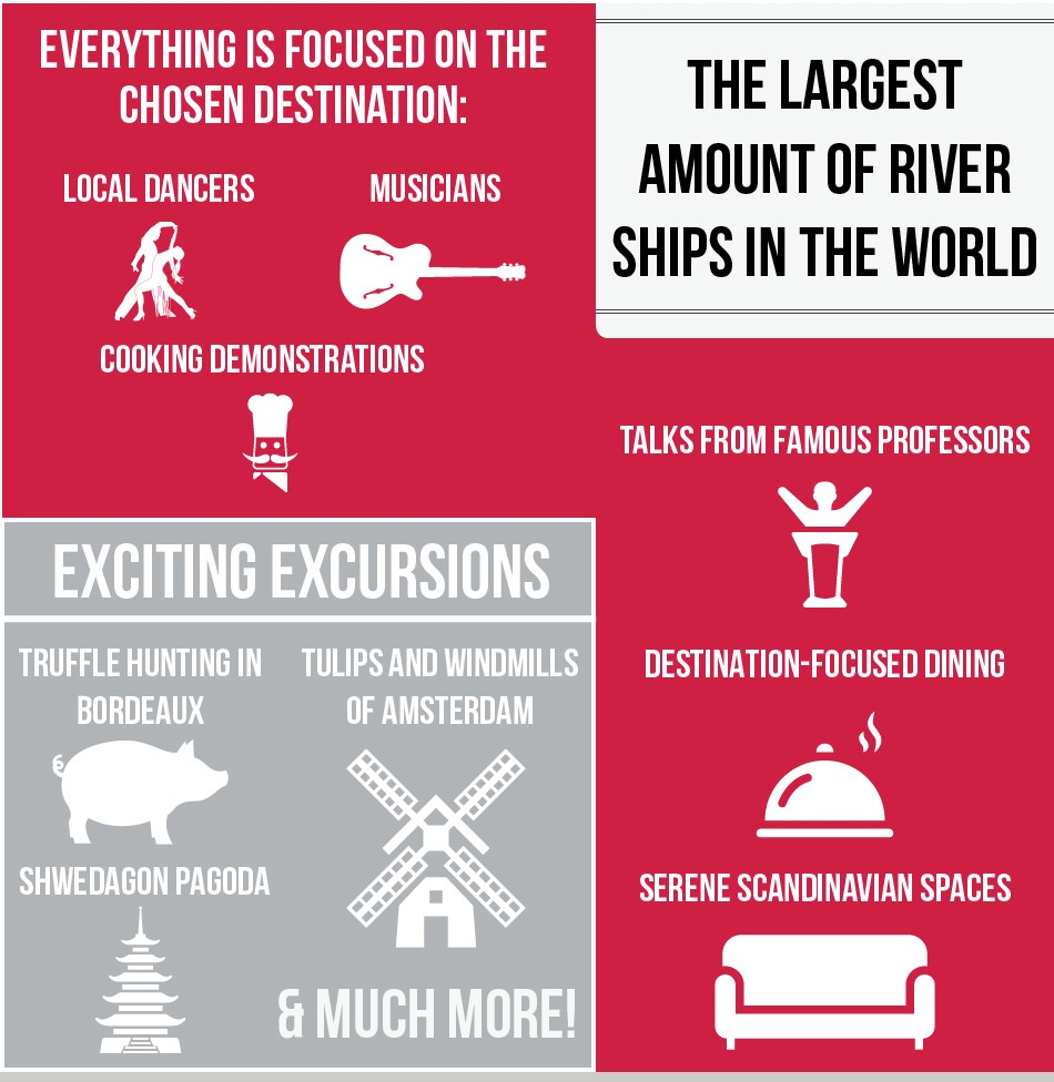 Viking river cruises entertainment infographic