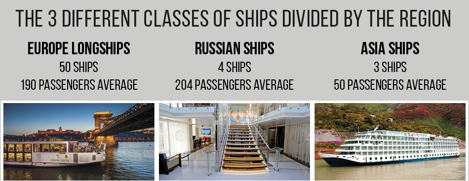 Viking river cruises ships