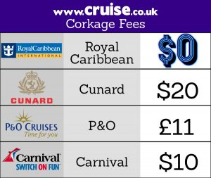 Crusie Pricing
