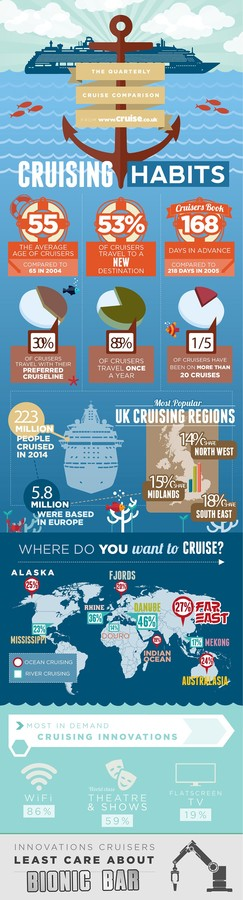 cruise infographic