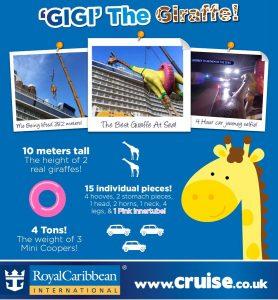 gigi the giraffe infographic