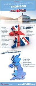 thomson fly infographic