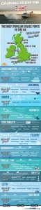 No fly cruise infographic