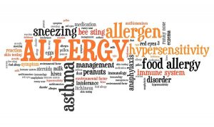 food allergy infographic