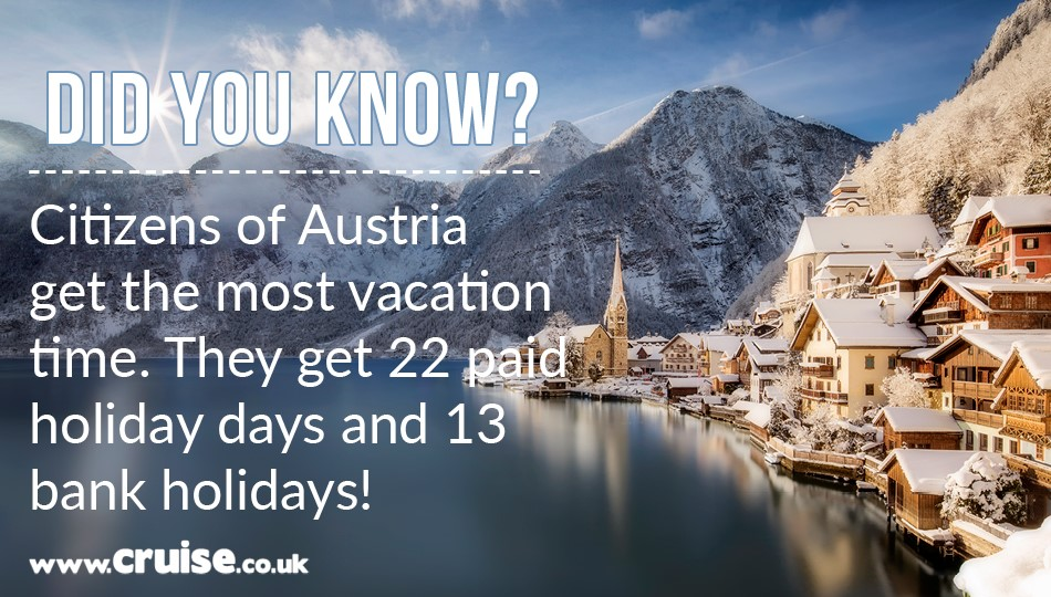 Citizens of Austria get the most vacation time. They get 22 paid holiday days and 13 bank holidays!