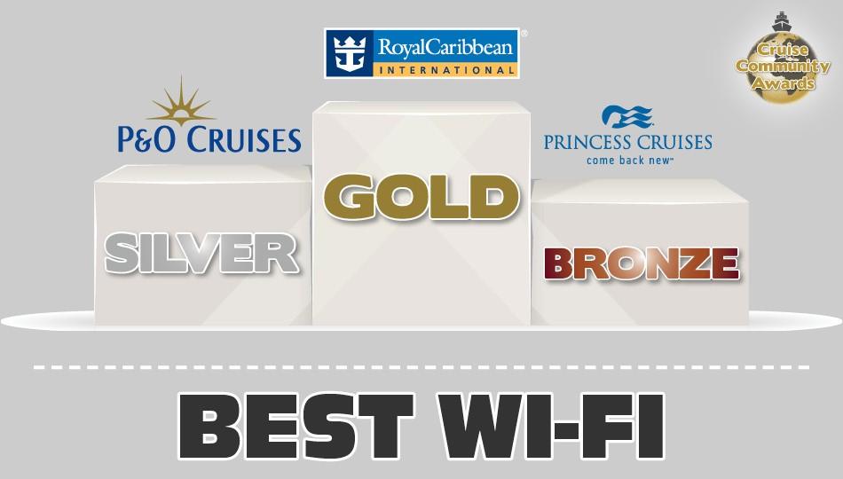 Best Wi-Fi