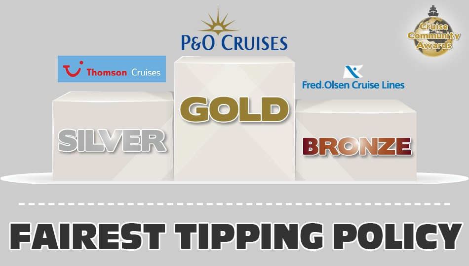 Fairest Tipping Policy