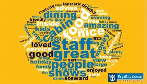 Independence of the Seas Word Cloud