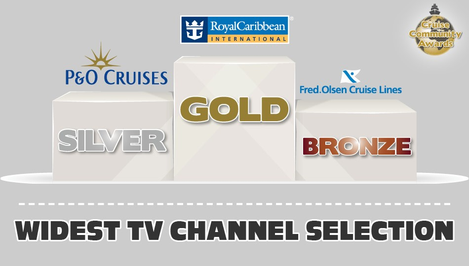 Widest TV channel Selection