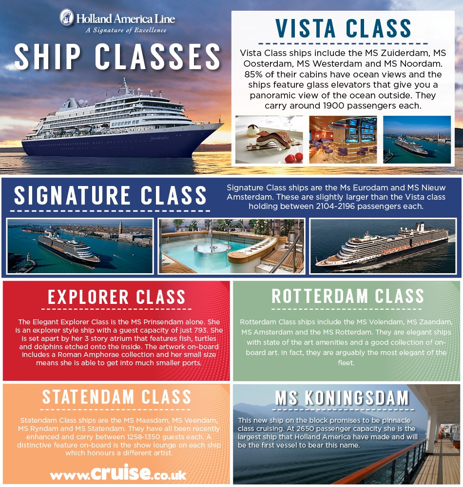 Holland America Meet The Fleet