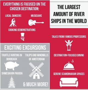 Viking river cruises entertainment infographic