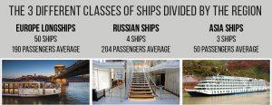 Viking river cruises ships