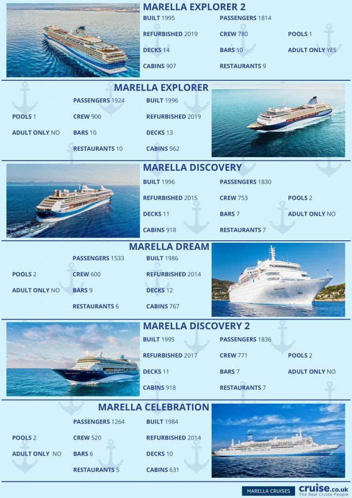 marella meet the fleet