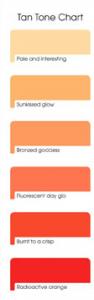 Tan Chart